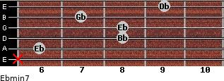 Ebmin7 for guitar on frets x, 6, 8, 8, 7, 9