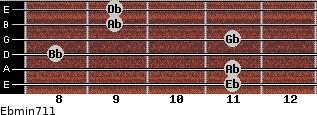 Ebmin7/11 for guitar on frets 11, 11, 8, 11, 9, 9