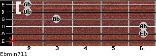 Ebmin7/11 for guitar on frets x, 6, 6, 3, 2, 2