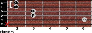 Ebmin7/9 for guitar on frets x, 6, 3, 3, 2, 2