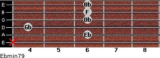 Ebmin7/9 for guitar on frets x, 6, 4, 6, 6, 6