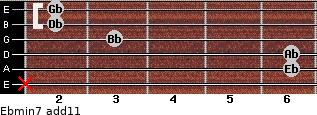 Ebmin7(add11) for guitar on frets x, 6, 6, 3, 2, 2