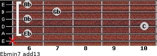 Ebmin7(add13) for guitar on frets x, 6, 10, 6, 7, 6