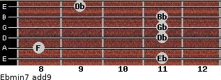 Ebmin7(add9) for guitar on frets 11, 8, 11, 11, 11, 9