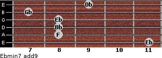 Ebmin7(add9) for guitar on frets 11, 8, 8, 8, 7, 9