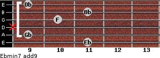 Ebmin7(add9) for guitar on frets 11, 9, x, 10, 11, 9