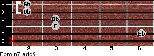 Ebmin7(add9) for guitar on frets x, 6, 3, 3, 2, 2