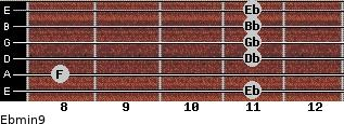 Ebmin9 for guitar on frets 11, 8, 11, 11, 11, 11