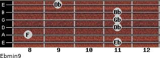 Ebmin9 for guitar on frets 11, 8, 11, 11, 11, 9