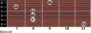 Ebmin9 for guitar on frets 11, 8, 8, 8, 7, 9