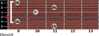 Ebmin9 for guitar on frets 11, 9, x, 10, 11, 9