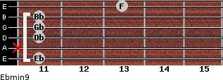 Ebmin9 for guitar on frets 11, x, 11, 11, 11, 13