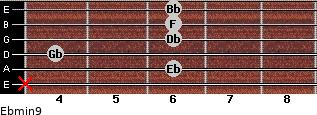 Ebmin9 for guitar on frets x, 6, 4, 6, 6, 6