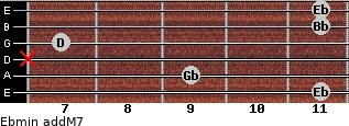 Ebmin(addM7) for guitar on frets 11, 9, x, 7, 11, 11