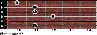 Ebmin(addM7) for guitar on frets 11, x, 12, 11, 11, 10