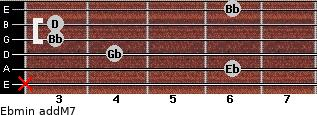 Ebmin(addM7) for guitar on frets x, 6, 4, 3, 3, 6