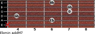 Ebmin(addM7) for guitar on frets x, 6, 4, 7, 7, 6