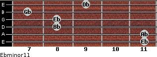 Ebminor11 for guitar on frets 11, 11, 8, 8, 7, 9