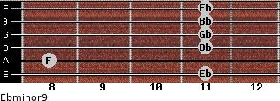 Ebminor9 for guitar on frets 11, 8, 11, 11, 11, 11