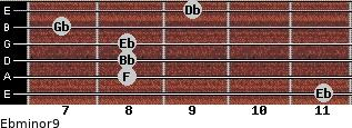 Ebminor9 for guitar on frets 11, 8, 8, 8, 7, 9