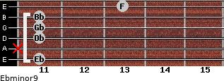 Ebminor9 for guitar on frets 11, x, 11, 11, 11, 13