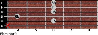 Ebminor9 for guitar on frets x, 6, 4, 6, 6, 6