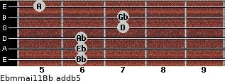 Ebm(maj11)/Bb add(b5) guitar chord
