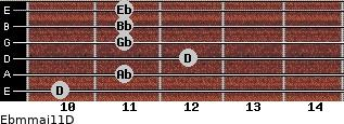 Ebm(maj11)/D for guitar on frets 10, 11, 12, 11, 11, 11