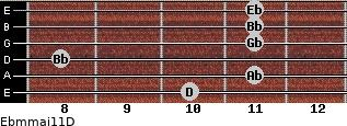 Ebm(maj11)/D for guitar on frets 10, 11, 8, 11, 11, 11