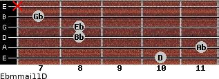 Ebm(maj11)/D for guitar on frets 10, 11, 8, 8, 7, x