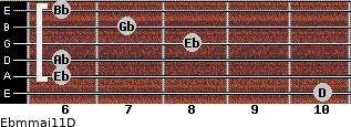 Ebm(maj11)/D for guitar on frets 10, 6, 6, 8, 7, 6