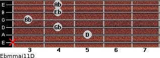 Ebm(maj11)/D for guitar on frets x, 5, 4, 3, 4, 4