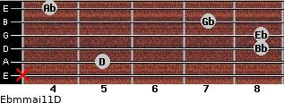 Ebm(maj11)/D for guitar on frets x, 5, 8, 8, 7, 4
