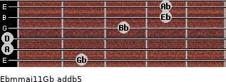 Ebm(maj11)/Gb add(b5) guitar chord