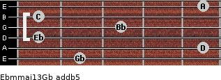 Ebm(maj13)/Gb add(b5) guitar chord