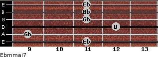 Ebm(maj7) for guitar on frets 11, 9, 12, 11, 11, 11