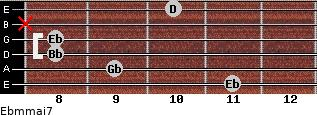 Ebm(maj7) for guitar on frets 11, 9, 8, 8, x, 10