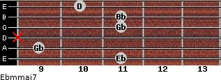 Ebm(maj7) for guitar on frets 11, 9, x, 11, 11, 10