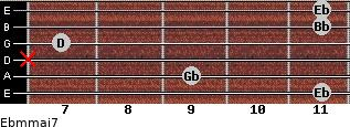 Ebm(maj7) for guitar on frets 11, 9, x, 7, 11, 11