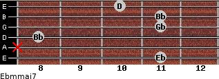 Ebm(maj7) for guitar on frets 11, x, 8, 11, 11, 10