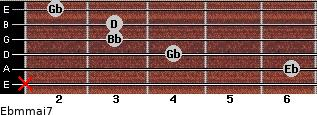 Ebm(maj7) for guitar on frets x, 6, 4, 3, 3, 2