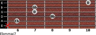 Ebm(maj7) for guitar on frets x, 6, 8, 7, 7, 10