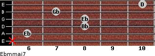 Ebm(maj7) for guitar on frets x, 6, 8, 8, 7, 10