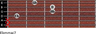 Ebm(maj7) for guitar on frets x, x, 1, 3, 3, 2