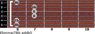 Ebm(maj7)/Bb add(b5) guitar chord