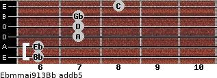Ebm(maj9/13)/Bb add(b5) guitar chord