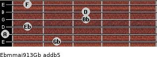 Ebm(maj9/13)/Gb add(b5) guitar chord
