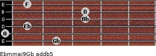 Ebm(maj9)/Gb add(b5) guitar chord