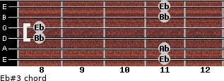 Eb#3 for guitar on frets 11, 11, 8, 8, 11, 11