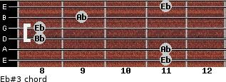 Eb#3 for guitar on frets 11, 11, 8, 8, 9, 11